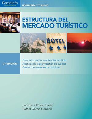 ESTRUCTURA DEL MERCADO TURISTICO