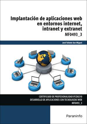 IMPLANTACION DE APLICACIONES WEB EN ENTORNOS INTERTNET, INTRANET