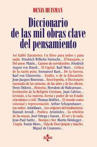 DICCIONARIO DE LAS MIL OBRAS CLAVE DEL PENSAMIENTO