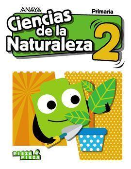 CIENCIAS DE LA NATURALEZA 2.