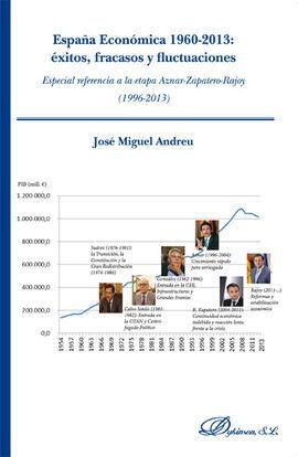 ESPAÑA ECONOMICA 1960-2013