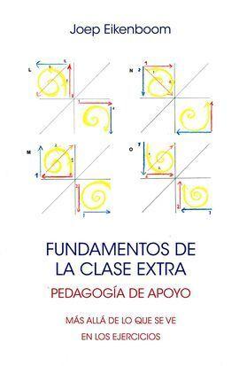 FUNDAMENTOS DE LA CLASE EXTRA. PEDAGOGIA DE APOYO