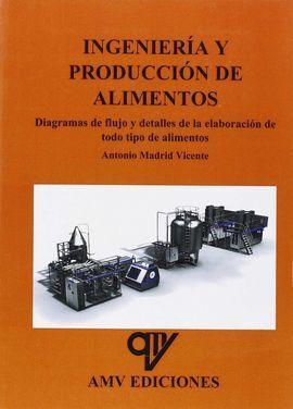 INGENIERIA Y PRODUCCION DE ALIMENTOS