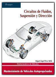 CIRCUITOS DE FLUIDOS, SUSPENSIÓN Y DIRECCIÓN