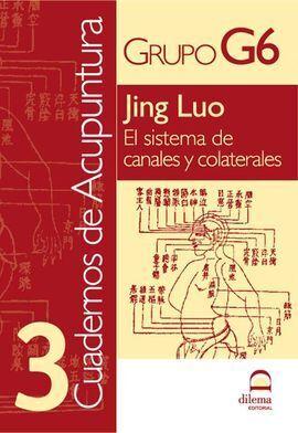 JING LUO. EL SISTEMA DE CANALES Y COLATERALES. GRUPO G6